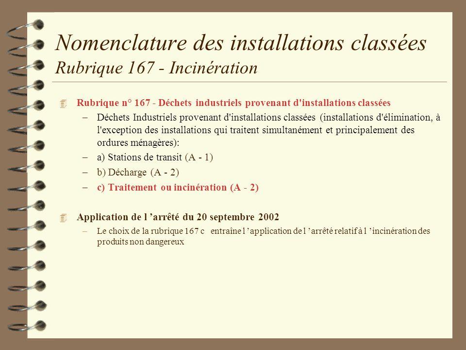 Nomenclature des installations classées Rubrique 167 - Incinération 4 Rubrique n° 167 - Déchets industriels provenant d'installations classées –Déchet