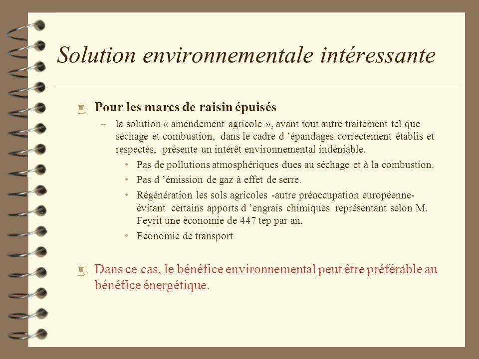Solution environnementale intéressante 4 Pour les marcs de raisin épuisés –la solution « amendement agricole », avant tout autre traitement tel que sé