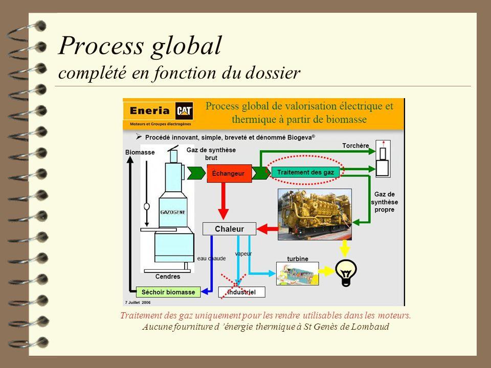Process global complété en fonction du dossier Traitement des gaz uniquement pour les rendre utilisables dans les moteurs. Aucune fourniture d énergie