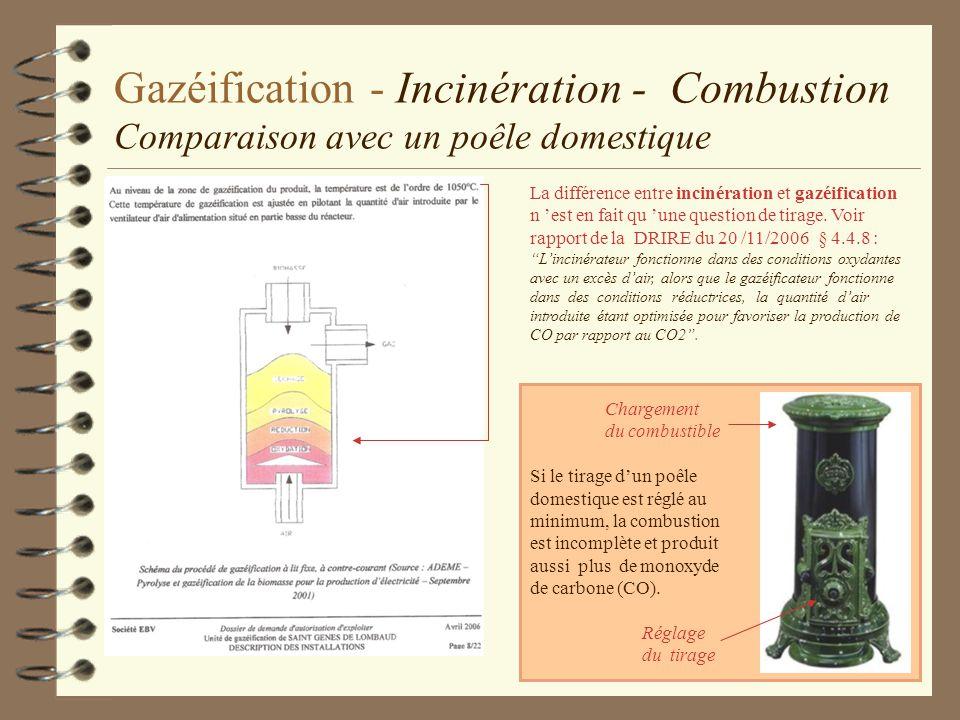 Gazéification - Incinération - Combustion Comparaison avec un poêle domestique La différence entre incinération et gazéification n est en fait qu une