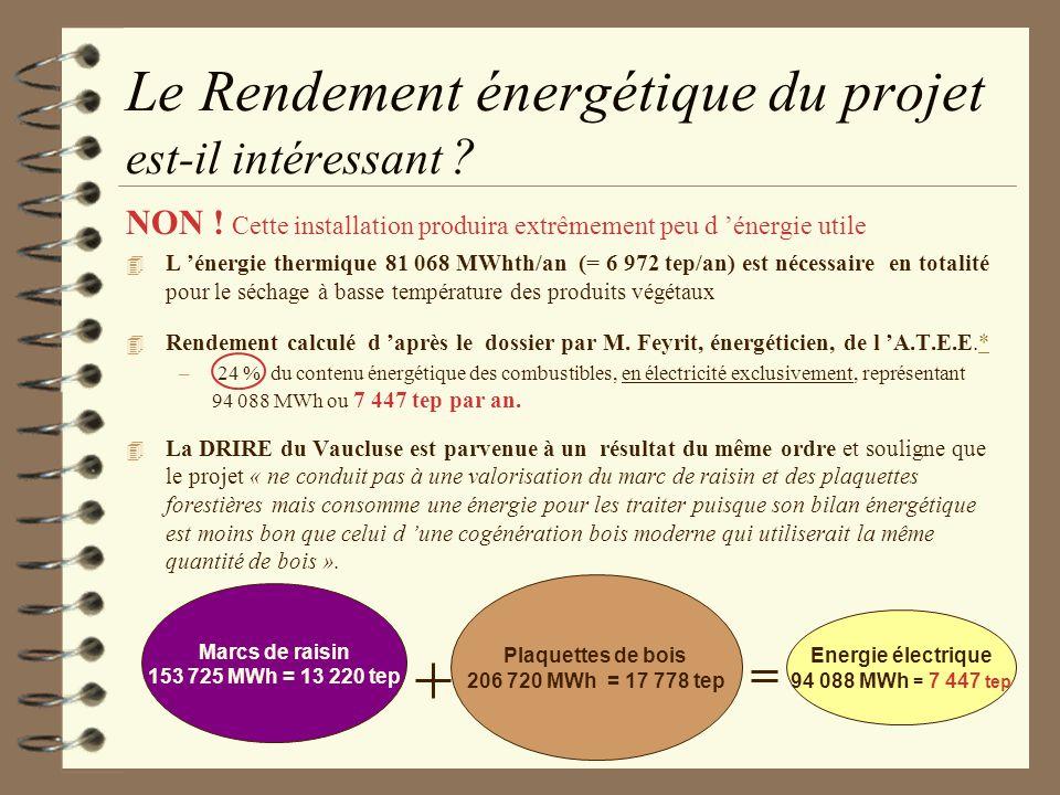 Le Rendement énergétique du projet est-il intéressant ? NON ! Cette installation produira extrêmement peu d énergie utile 4 L énergie thermique 81 068