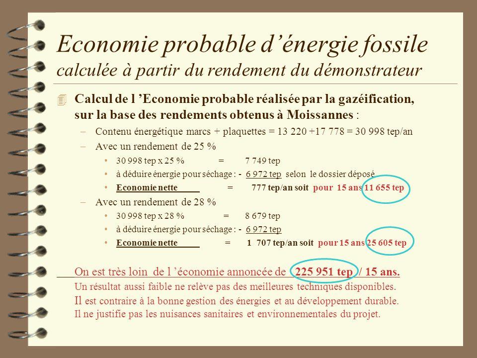 Economie probable dénergie fossile calculée à partir du rendement du démonstrateur 4 Calcul de l Economie probable réalisée par la gazéification, sur