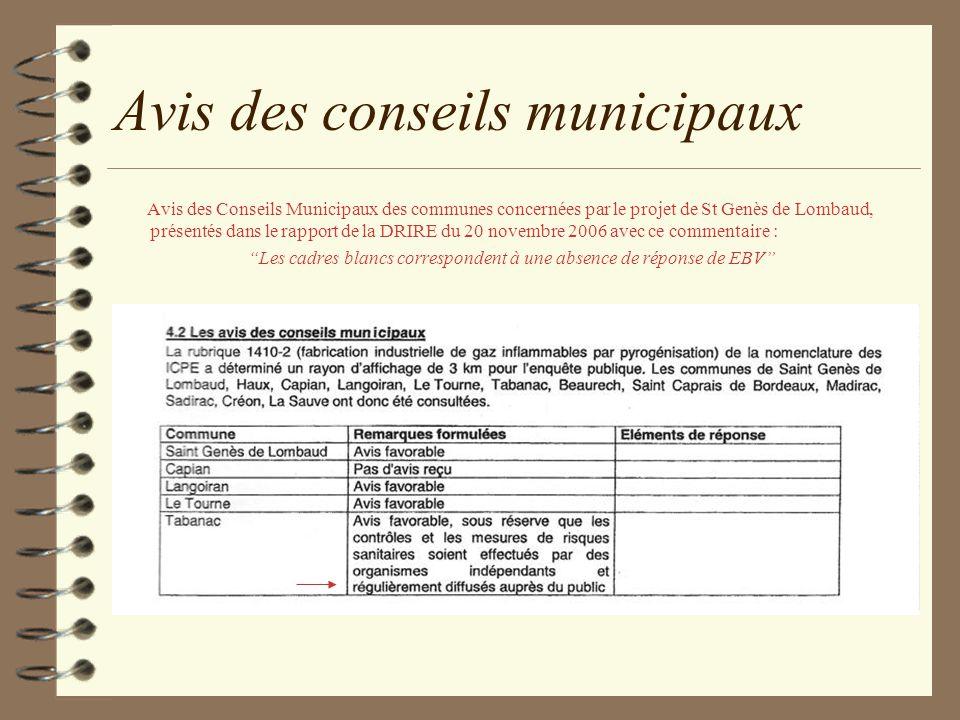 Avis des conseils municipaux Avis des Conseils Municipaux des communes concernées par le projet de St Genès de Lombaud, présentés dans le rapport de l
