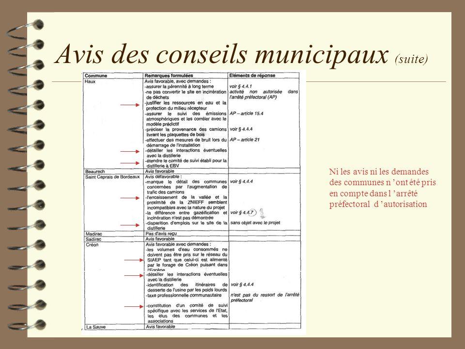 Avis des conseils municipaux (suite) Ni les avis ni les demandes des communes n ont été pris en compte dans l arrêté préfectoral d autorisation