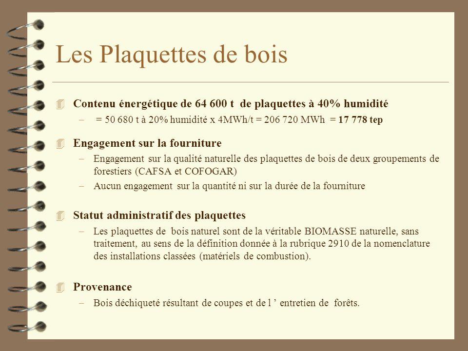 Les Plaquettes de bois 4 Contenu énergétique de 64 600 t de plaquettes à 40% humidité – = 50 680 t à 20% humidité x 4MWh/t = 206 720 MWh = 17 778 tep