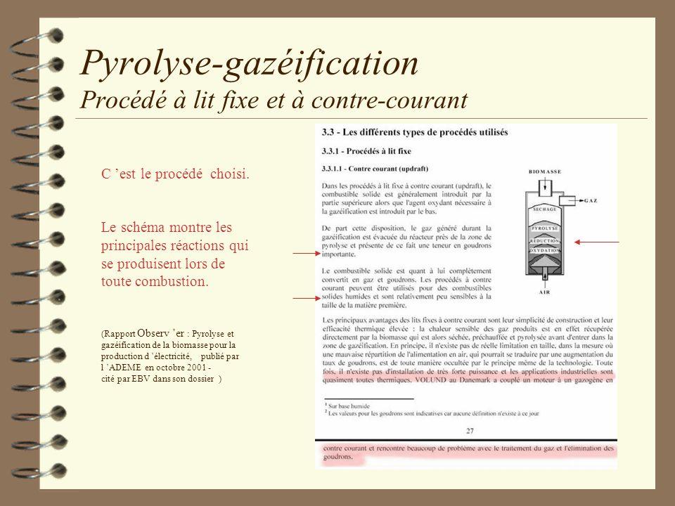 Pyrolyse-gazéification Procédé à lit fixe et à contre-courant C est le procédé choisi. Le schéma montre les principales réactions qui se produisent lo