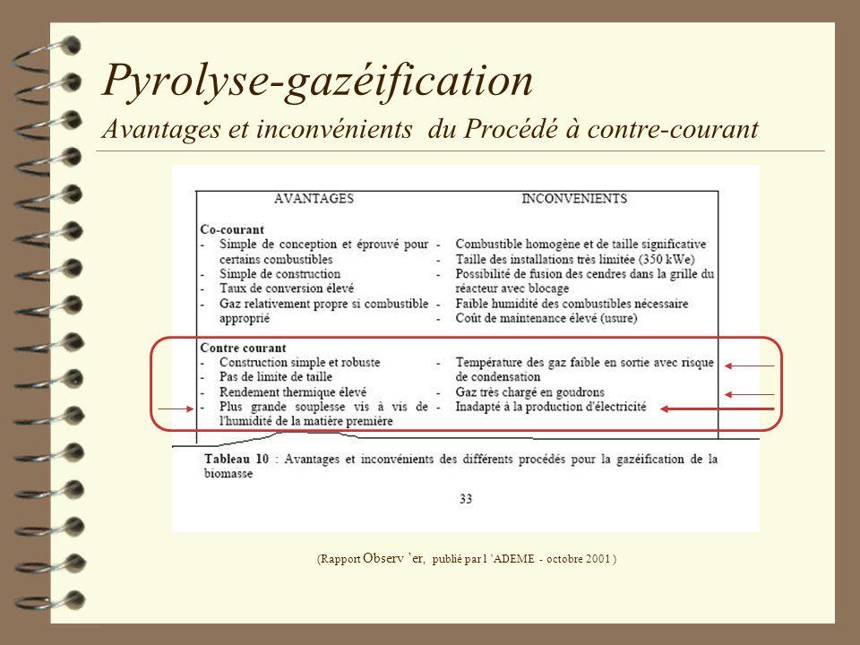 Pyrolyse-gazéification Avantages et inconvénients du Procédé à contre-courant (Rapport Observ er, publié par l ADEME - octobre 2001 )
