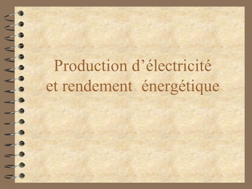 Production délectricité et rendement énergétique