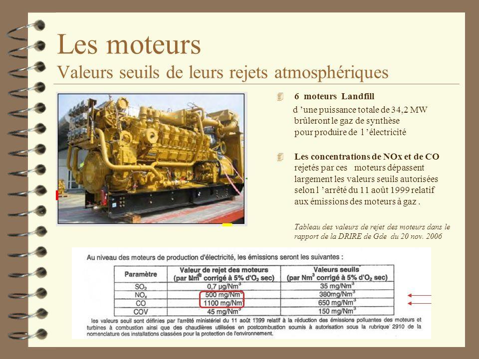 Les moteurs Valeurs seuils de leurs rejets atmosphériques 4 6 moteurs Landfill d une puissance totale de 34,2 MW brûleront le gaz de synthèse pour pro