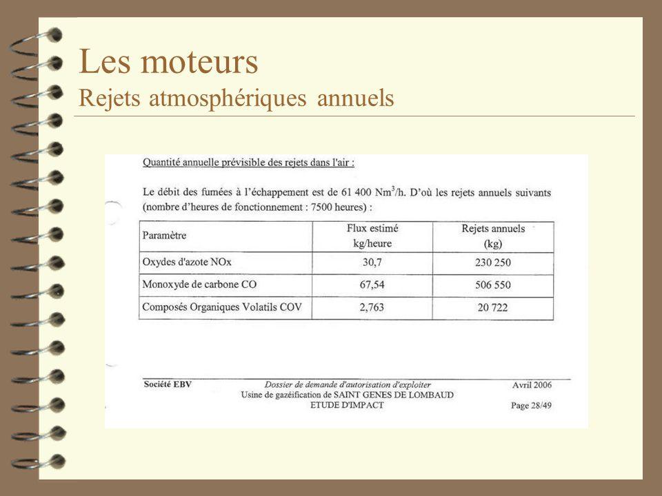 Les moteurs Rejets atmosphériques annuels
