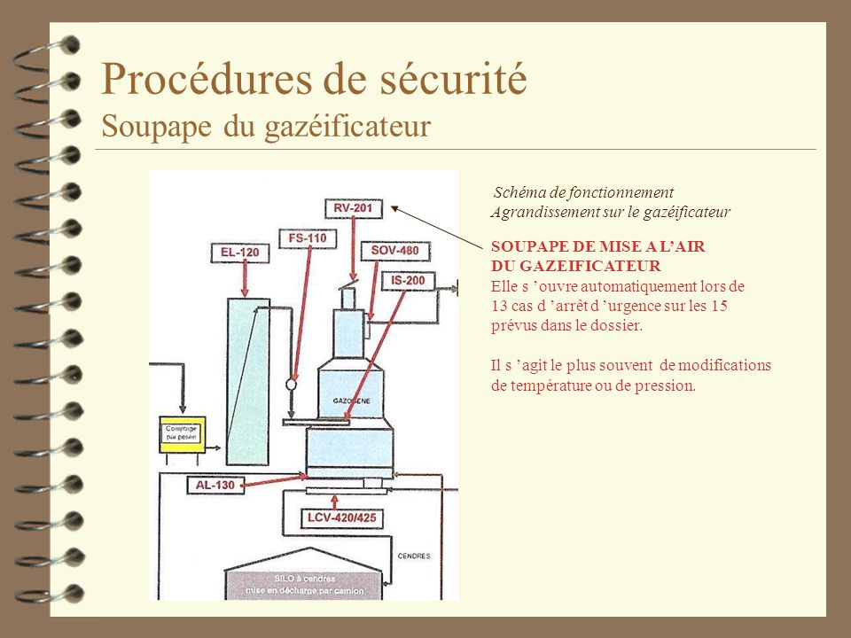 Procédures de sécurité Soupape du gazéificateur Schéma de fonctionnement Agrandissement sur le gazéificateur SOUPAPE DE MISE A LAIR DU GAZEIFICATEUR E