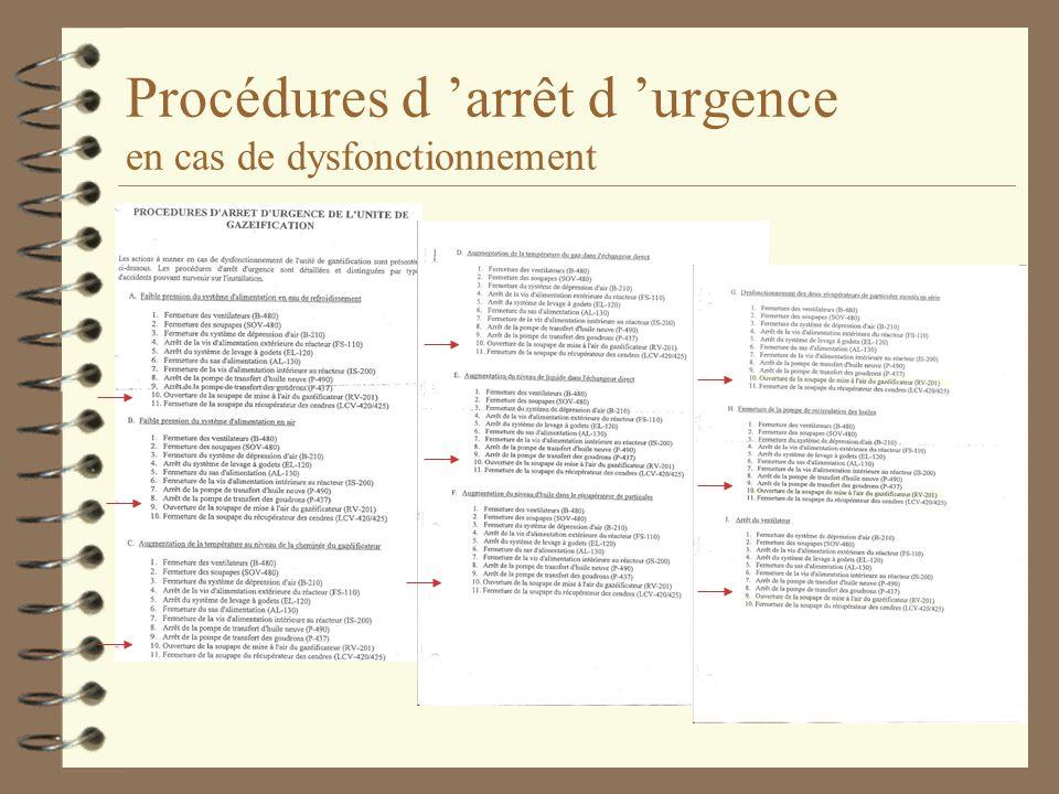 Procédures d arrêt d urgence en cas de dysfonctionnement
