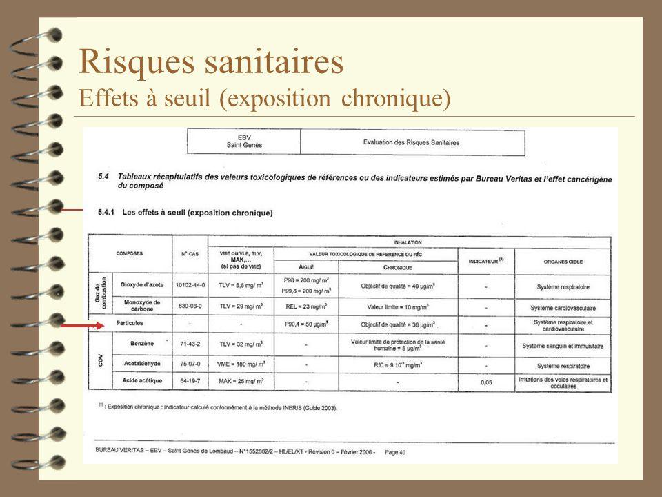 Risques sanitaires Effets à seuil (exposition chronique)