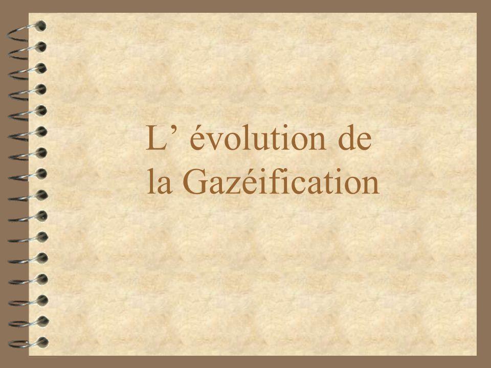 L évolution de la Gazéification