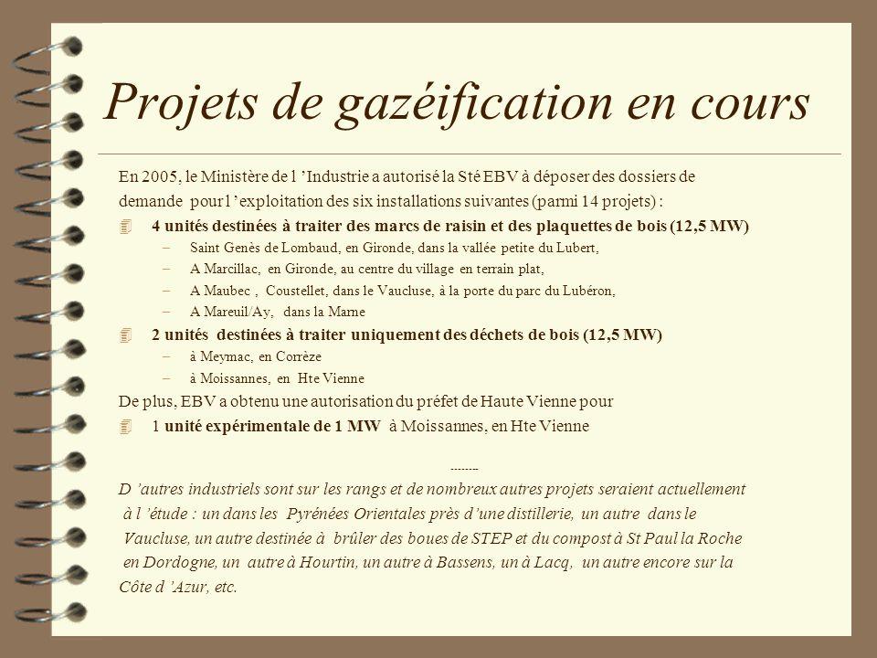 Projets de gazéification en cours En 2005, le Ministère de l Industrie a autorisé la Sté EBV à déposer des dossiers de demande pour l exploitation des