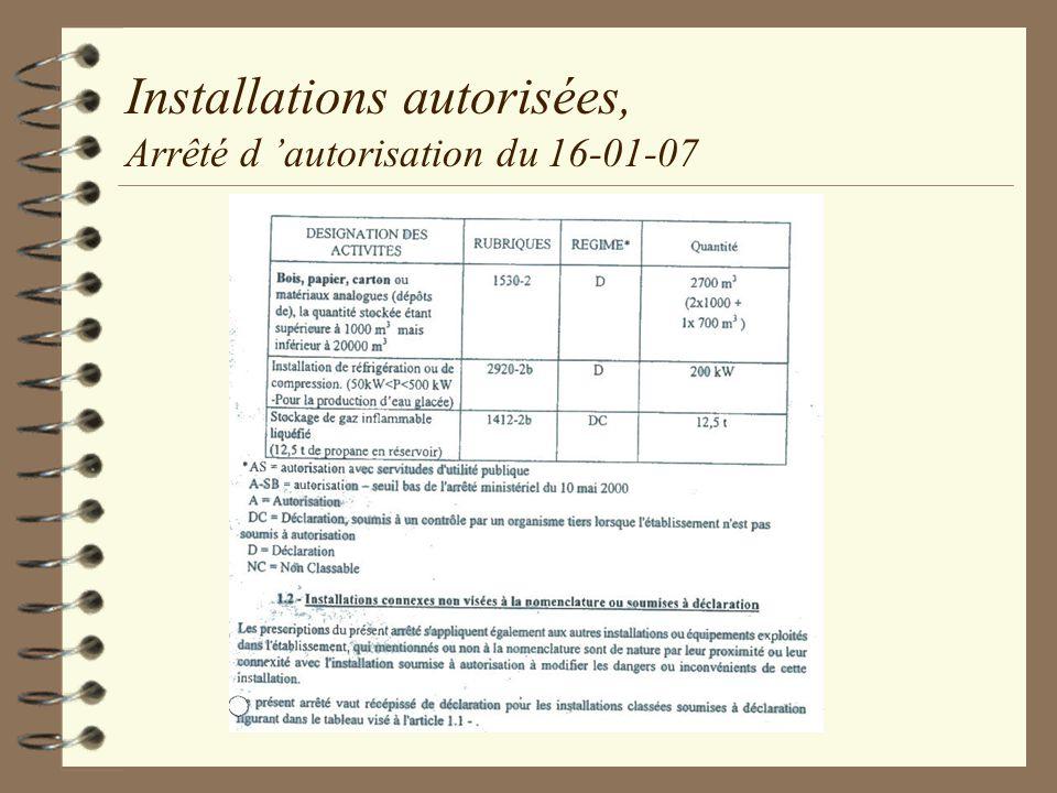 Installations autorisées, Arrêté d autorisation du 16-01-07
