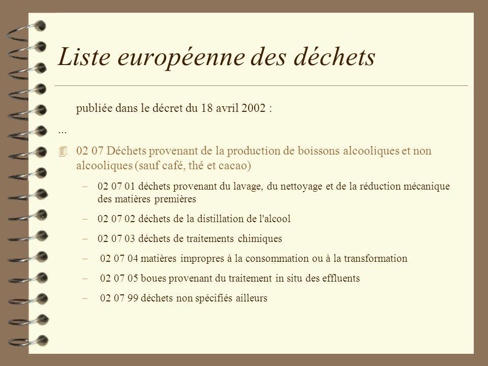 Liste européenne des déchets publiée dans le décret du 18 avril 2002 :... 4 02 07 Déchets provenant de la production de boissons alcooliques et non al