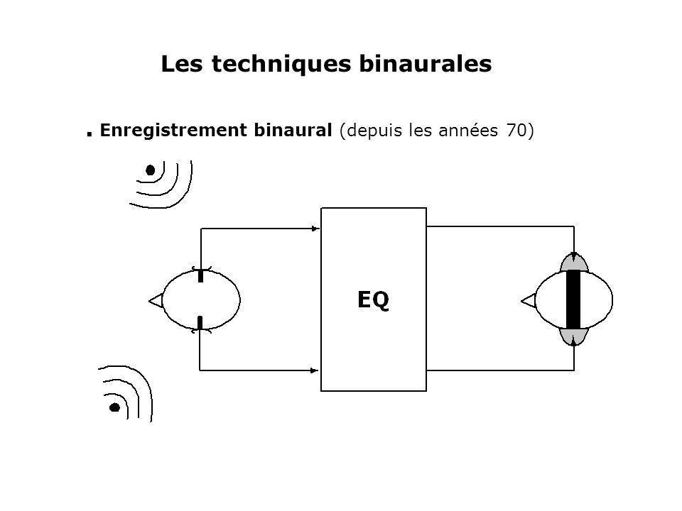 . Synthèse binaurale (depuis les années 70) Micro omni : captation du timbre Filtrage déduit de la différence entre limpulsion et le signal capté par la tête Impulsion filtrée par les données morphologiques Compensation des effets du casque (courbe de réponse, etc…)