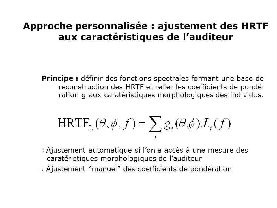 Approche personnalisée : ajustement des HRTF aux caractéristiques de lauditeur Principe : définir des fonctions spectrales formant une base de reconst