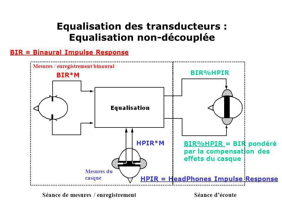 Equalisation des transducteurs : Equalisation non-découplée Séance de mesures / enregistrementSéance découte Mesures / enregistrement binaural Mesures