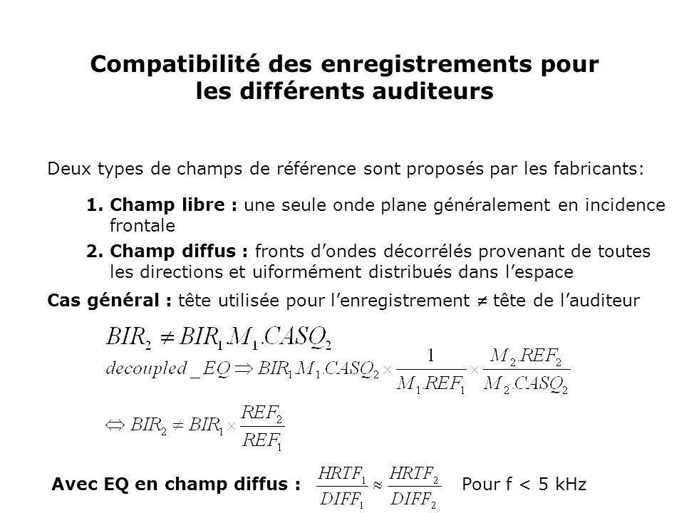 Compatibilité des enregistrements pour les différents auditeurs Deux types de champs de référence sont proposés par les fabricants: 1. Champ libre : u