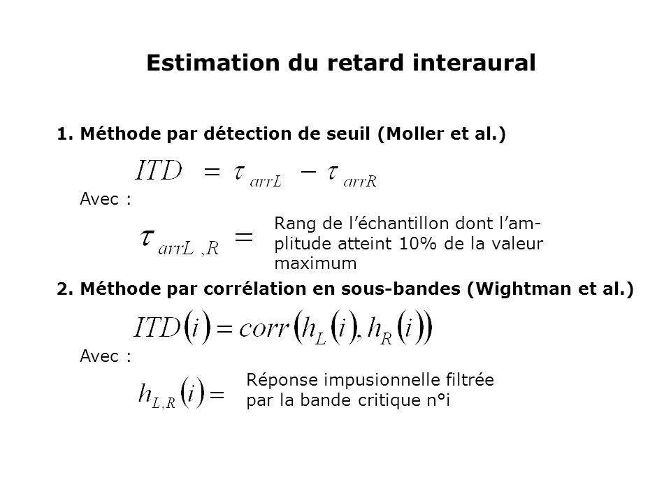 Estimation du retard interaural 1. Méthode par détection de seuil (Moller et al.) Avec : Rang de léchantillon dont lam- plitude atteint 10% de la vale