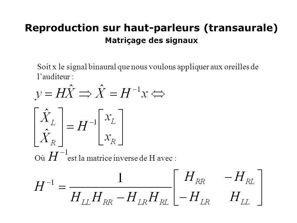 Reproduction sur haut-parleurs (transaurale) Matriçage des signaux Soit x le signal binaural que nous voulons appliquer aux oreilles de lauditeur : Où