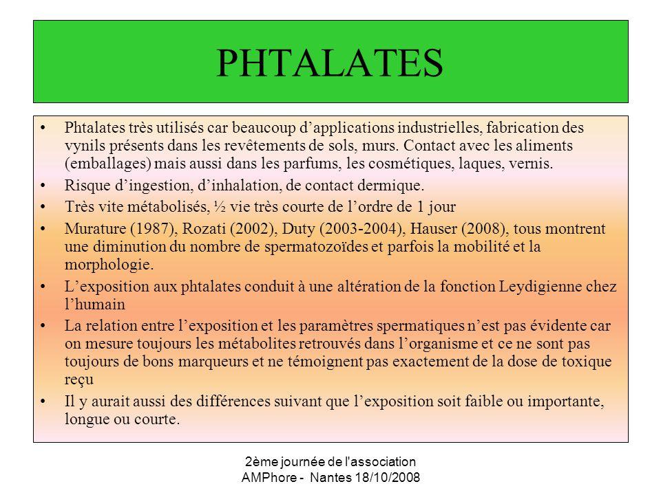 2ème journée de l'association AMPhore - Nantes 18/10/2008 PHTALATES Phtalates très utilisés car beaucoup dapplications industrielles, fabrication des