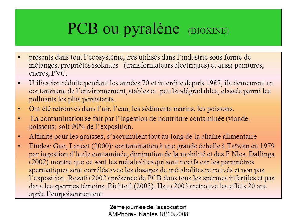 2ème journée de l'association AMPhore - Nantes 18/10/2008 PCB ou pyralène (DIOXINE) présents dans tout lécosystème, très utilisés dans lindustrie sous