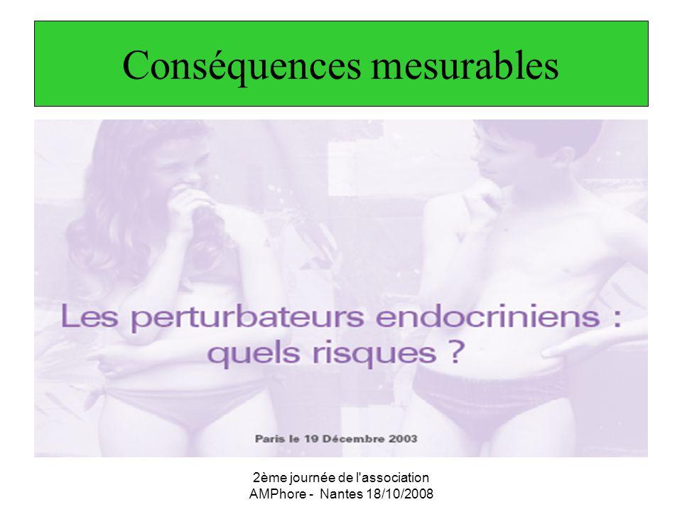 2ème journée de l'association AMPhore - Nantes 18/10/2008 Conséquences mesurables