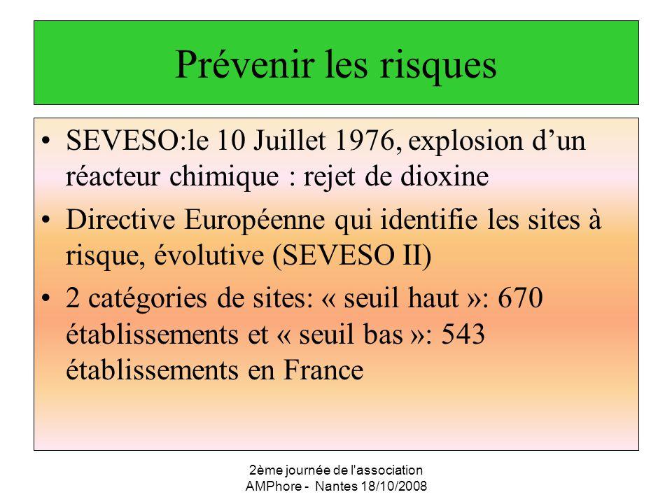 2ème journée de l'association AMPhore - Nantes 18/10/2008 Prévenir les risques SEVESO:le 10 Juillet 1976, explosion dun réacteur chimique : rejet de d