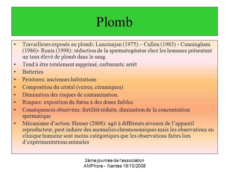 2ème journée de l'association AMPhore - Nantes 18/10/2008 Plomb Travailleurs exposés au plomb: Lancranjan (1975) – Cullen (1983) - Cunningham (1986)-