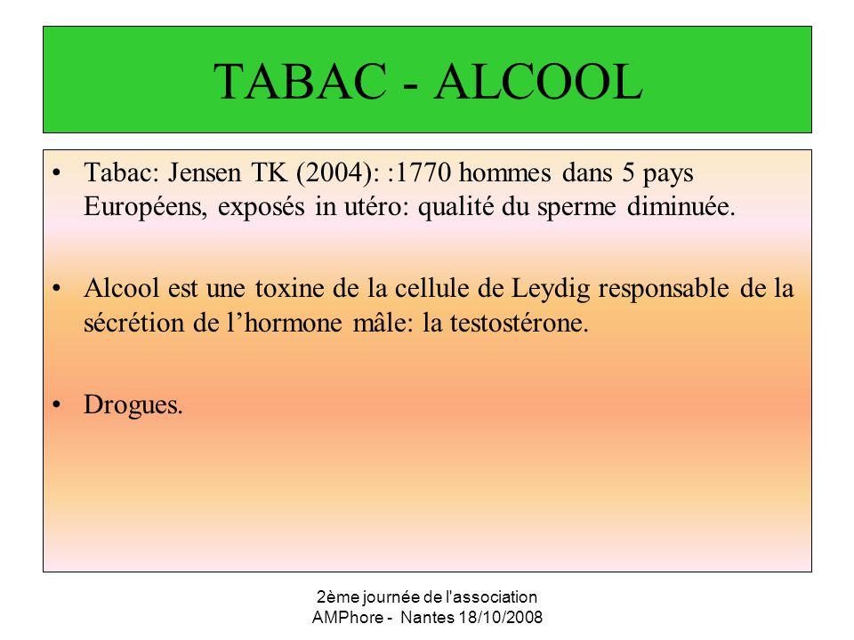 2ème journée de l'association AMPhore - Nantes 18/10/2008 TABAC - ALCOOL Tabac: Jensen TK (2004): :1770 hommes dans 5 pays Européens, exposés in utéro