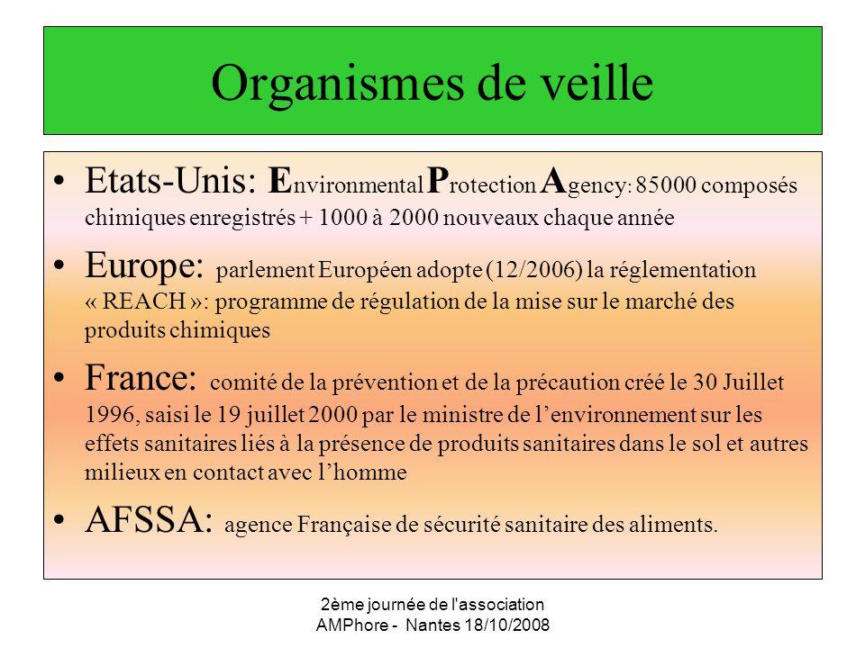 2ème journée de l'association AMPhore - Nantes 18/10/2008 Organismes de veille Etats-Unis: E nvironmental P rotection A gency : 85000 composés chimiqu