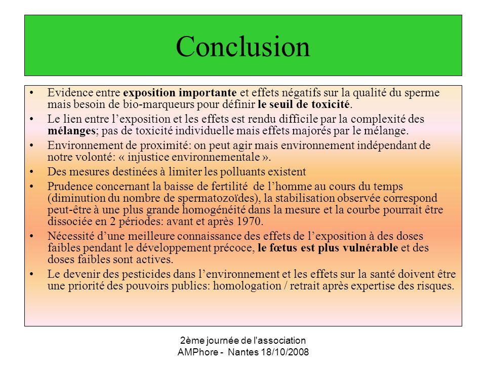 2ème journée de l'association AMPhore - Nantes 18/10/2008 Conclusion Evidence entre exposition importante et effets négatifs sur la qualité du sperme