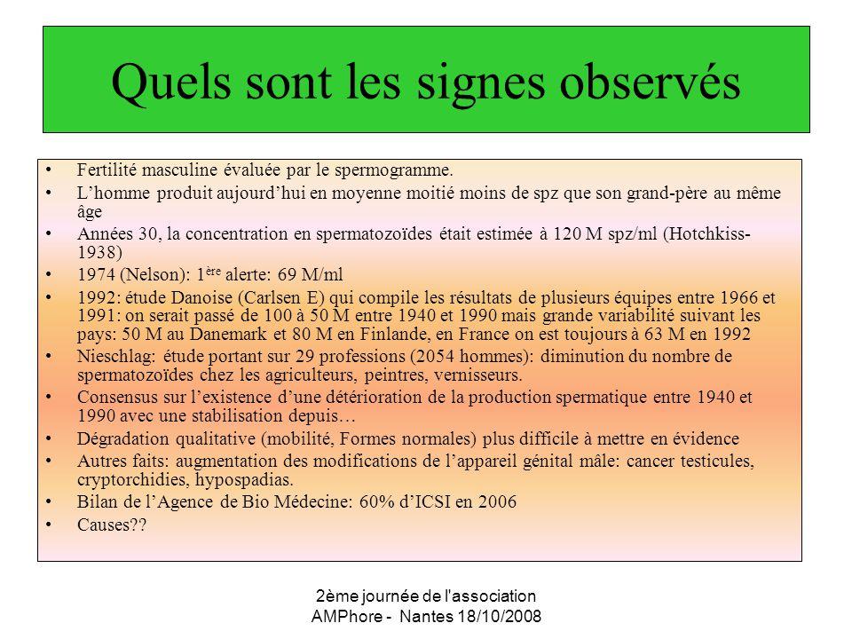 2ème journée de l association AMPhore - Nantes 18/10/2008 MECANISMES DACTION Effets sanitaires complexe Activité anti androgénique du DDE(produit de dégradation du DDT) Perturbateurs endocriniens: effet oestrogénique.