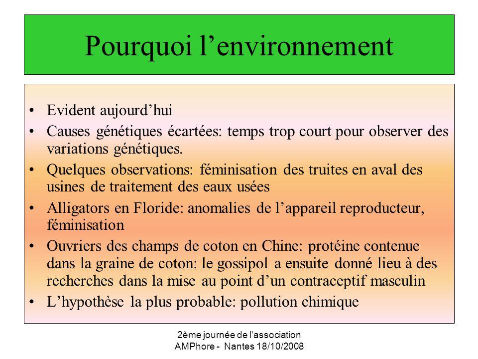 2ème journée de l association AMPhore - Nantes 18/10/2008 Organismes de veille Etats-Unis: E nvironmental P rotection A gency : 85000 composés chimiques enregistrés + 1000 à 2000 nouveaux chaque année Europe: parlement Européen adopte (12/2006) la réglementation « REACH »: programme de régulation de la mise sur le marché des produits chimiques France: comité de la prévention et de la précaution créé le 30 Juillet 1996, saisi le 19 juillet 2000 par le ministre de lenvironnement sur les effets sanitaires liés à la présence de produits sanitaires dans le sol et autres milieux en contact avec lhomme AFSSA: agence Française de sécurité sanitaire des aliments.
