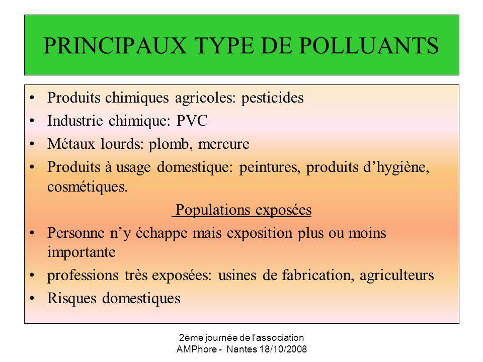 2ème journée de l'association AMPhore - Nantes 18/10/2008 PRINCIPAUX TYPE DE POLLUANTS Produits chimiques agricoles: pesticides Industrie chimique: PV