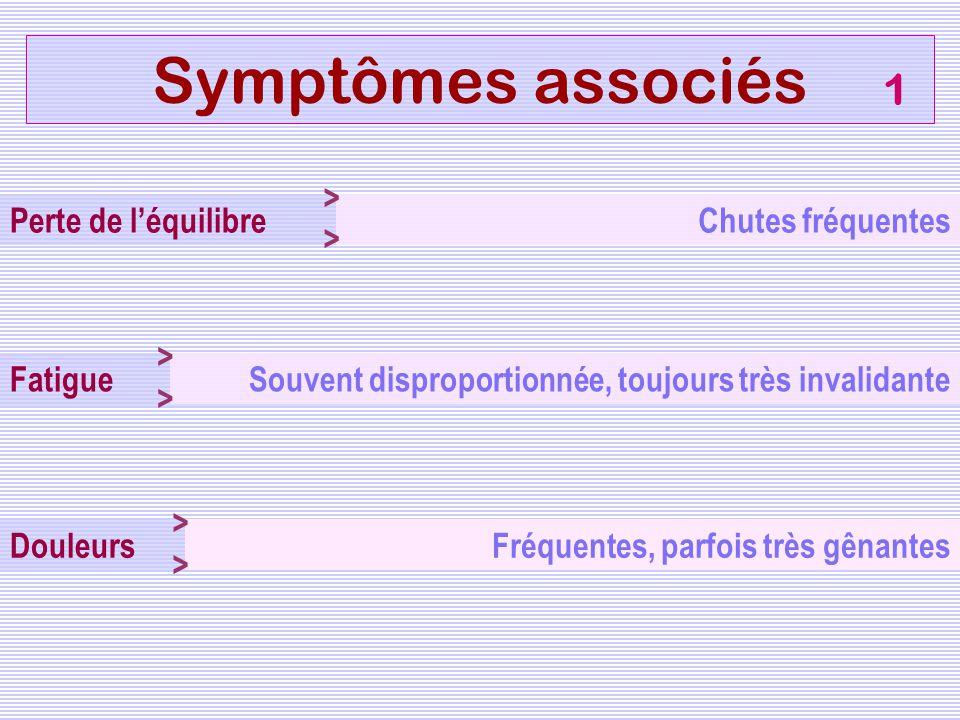 Symptômes associés Perte de léquilibre Fatigue Douleurs Chutes fréquentes > Souvent disproportionnée, toujours très invalidante > Fréquentes, parfois