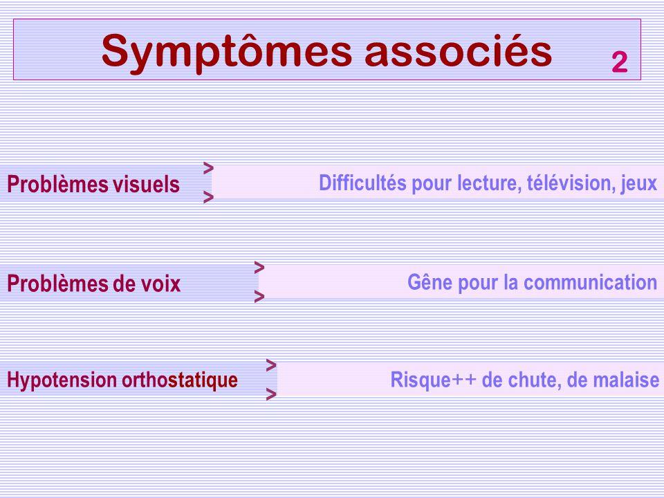 Problèmes visuels Hypotension orthostatique Symptômes associés Difficultés pour lecture, télévision, jeux Risque ++ de chute, de malaise > 2 > Problèm
