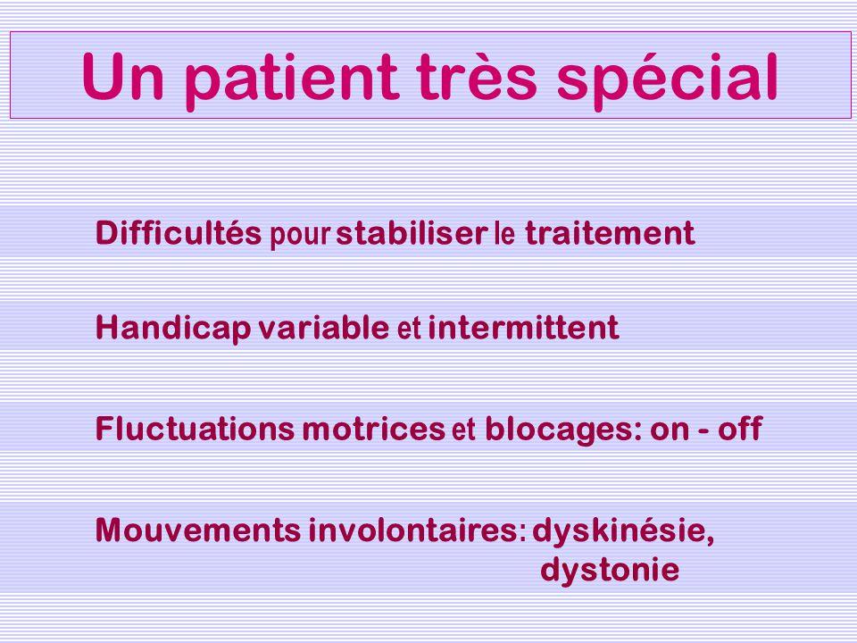 Un patient très spécial Difficultés pour stabiliser le traitement Handicap variable et intermittent Fluctuations motrices et blocages: on - off Mouvem
