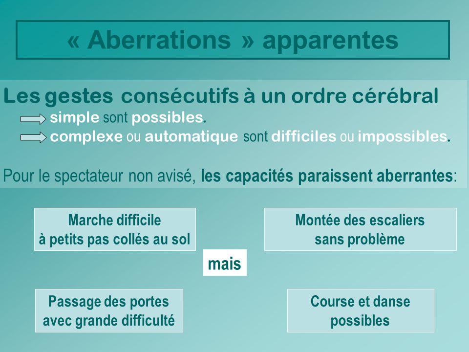 « Aberrations » apparentes Les gestes consécutifs à un ordre cérébral simple sont possibles. complexe o u automatique sont difficiles o u impossibles.