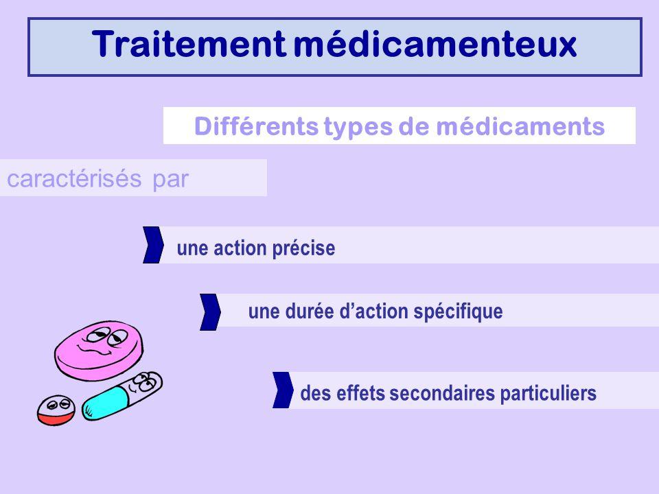 Différents types de médicaments Traitement médicamenteux des effets secondaires particuliers caractérisés par une action précise une durée daction spé