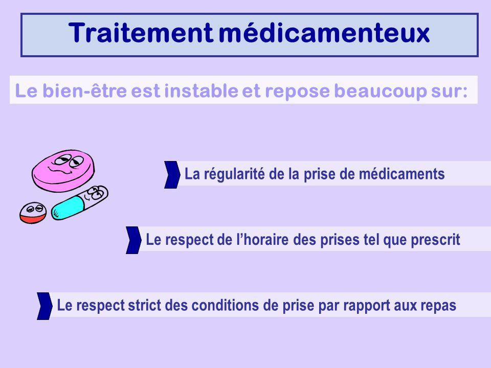 Le bien-être est instable et repose beaucoup sur: Traitement médicamenteux La régularité de la prise de médicaments Le respect de lhoraire des prises