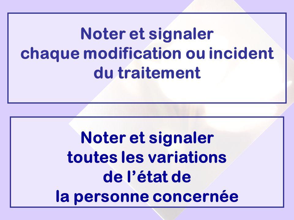 Noter et signaler chaque modification ou incident du traitement Noter et signaler toutes les variations de létat de la personne concernée