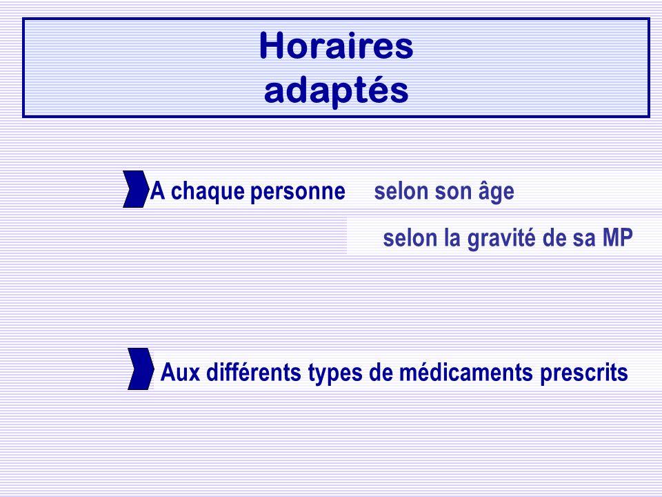 Horaires adaptés selon la gravité de sa MP A chaque personne selon son âge Aux différents types de médicaments prescrits