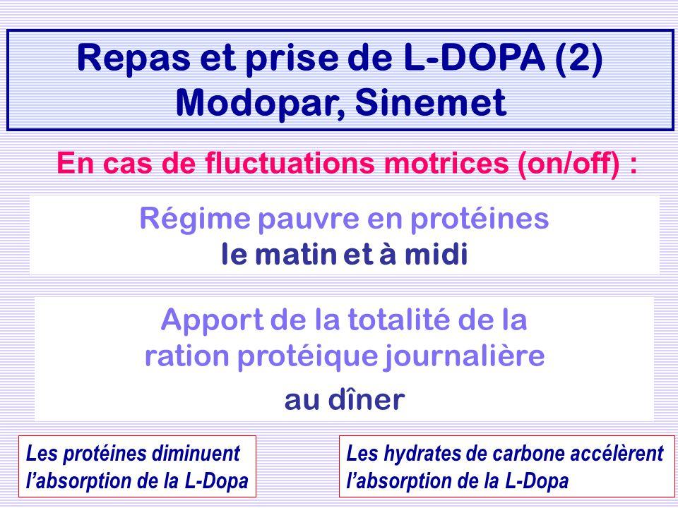 Repas et prise de L-DOPA (2) Modopar, Sinemet En cas de fluctuations motrices (on/off) : Apport de la totalité de la ration protéique journalière au d