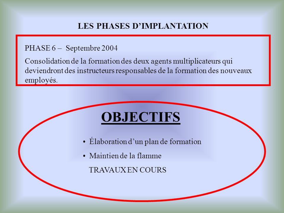 OBJECTIFS LES PHASES DIMPLANTATION Consolidation de la formation des deux agents multiplicateurs qui deviendront des instructeurs responsables de la f