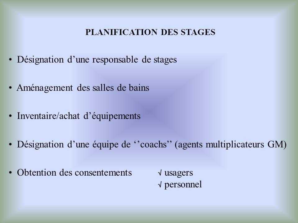 PLANIFICATION DES STAGES Désignation dune responsable de stages Aménagement des salles de bains Inventaire/achat déquipements Désignation dune équipe