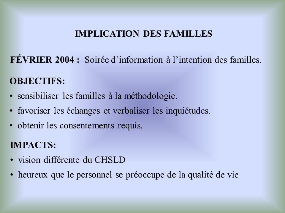 IMPLICATION DES FAMILLES FÉVRIER 2004 : Soirée dinformation à lintention des familles. OBJECTIFS: sensibiliser les familles à la méthodologie. favoris